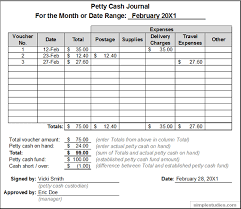 Accounting And Procedures For Petty Cash Accounting Guide