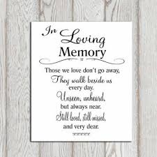 In Memory Quotes Enchanting In Loving Memory Printable Memorial Table From DorindaArt On Etsy