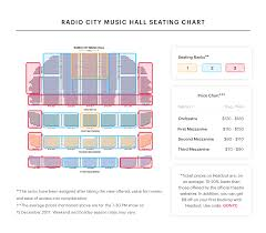Radio City Music Hall Virtual Seating Chart Rigorous Radio City Music Hall Seating Chart Virtual Tour 2019