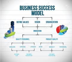 Business Chart Images Business Success Model Chart And Graphs Illustration Design
