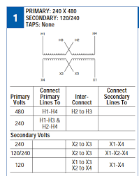 480v to 120v transformer wiring diagram kva jefferson transformer single phase transformer wiring diagram at 480v To 120v Transformer Wiring Diagram