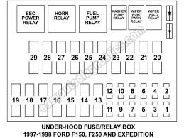 1998 F150 4x4 Fuse Diagram   Free Wiring Diagrams also 99 Ford F 350 Diesel Fuse Box   Wire Data Schema • likewise Ignition Fuse Box Diagram   Detailed Schematics Diagram as well 1991 Ford F150 Fuse Box Diagram   Schematic Diagrams additionally 1991 Ford F150 Fuse Box Diagram   Schematic Diagrams moreover 2001 Ford E250 Wiring Diagram   Wiring Diagrams Instructions besides Ignition Fuse Box Diagram   Detailed Schematics Diagram additionally 1987 Ford F 350 Wiring Diagram   Detailed Schematics Diagram moreover 2007 Ford F250 Super Duty Fuse Box Diagram   WIRE Center • besides Fuse Diagram For 2006 Ford F250 Super Duty   WIRE Center • likewise 1991 Ford F150 Fuse Box Diagram   Schematic Diagrams. on fuse box diagram f electrical wiring diagrams ford trusted all fuses enthusiast schematic circuit symbols truck panel pcm 2003 f250 7 3l lariat lay out