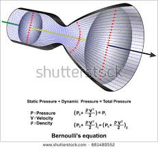 bernoullis equation. bernoulli\u0027s equation bernoullis