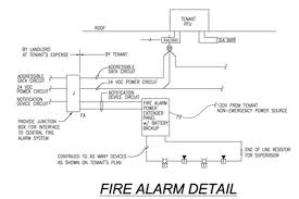chetan corporation addressable fire alarm systems offer benefits in speed of detection identification of the location of the fire and easier maintenance