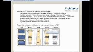 how to interview a software architect how to interview a software architect
