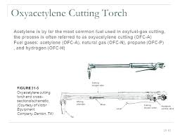 Oxy Acetylene Settings Chart Acetylene Torch Tips Anteprimasito Online
