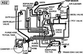 similiar chevy engine vacuum hose diagram keywords 350 chevy engine vacuum diagram chevy 350 engine vacuum line diagram