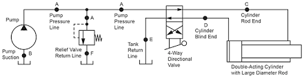 Hydraulic Cylinder Pressure Chart Tips On Selection Of Plumbing Size For Hydraulic Systems