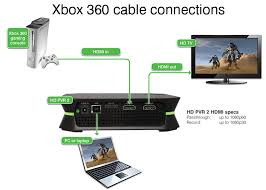 xbox wiring diagrams xbox wiring diagrams hvr2 xbox connection l xbox wiring diagrams hvr2 xbox connection l