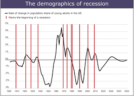 essay on economic recession baby booms and busts how population baby booms and busts how population growth spurts affect the economy