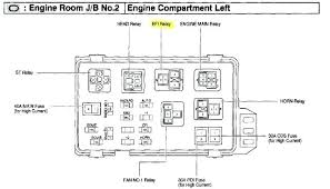 lexus rx330 engine diagram wiring diagram mega lexus rx330 schematic wiring diagram repair guides lexus rx330 engine diagram
