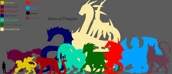 Tranglor Races Height Chart By Lineartdragon Fur