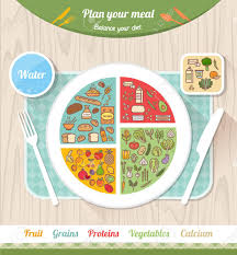 Pie Food Chart Vegan Healthy Diet And Eatwell Plate Concept Food Icons And