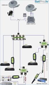 fine directv whole home dvr wiring diagram gallery electrical dvd wiring diagram 2001 ford fine directv whole home dvr wiring diagram gallery electrical