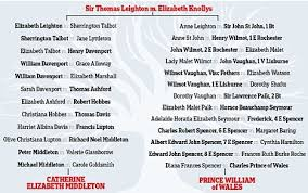 prince william and kate middleton are related tudor tyrant sir  family tree how william and kate are related thanks to sir thomas leighton