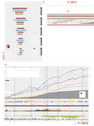 Andex Chart Sample Dex Long Bond Index 5 Year Guaranteed