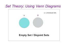 Venn Diagram Disjoint Empty Venn Diagram Shopnext Co
