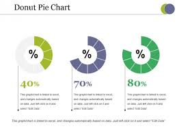 Chart Ideas For Powerpoint Donut Pie Chart Ppt Powerpoint Presentation Professional