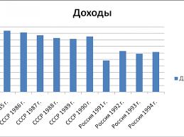 Бюджетная система рф контрольная работа Раскрыть основные принципы бюджетной системы Российской Федерации Контрольная работа состоит из введения двух глав