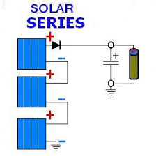 solar panel wiring diagram diode solar image use of diodes when connecting solar panels in parallel on solar panel wiring diagram diode