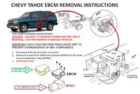 index of images 2000 Chevy S10 Wiring Diagram 2002 Chevy S10 Abs Wiring Diagram chevy tahoe ebcm removal instructions jpg