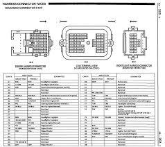 1985 camaro fuse diagram wiring diagrams for 1955 chevy fuse box wiring diagram at 1985 Chevy Fuse Box