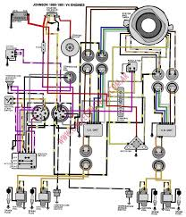 evinrude etec wiring diagram with blueprint pics 32313 linkinx com Johnson Outboard Wiring Diagram medium size of wiring diagrams evinrude etec wiring diagram with electrical images evinrude etec wiring diagram johnson outboard wiring diagram pdf