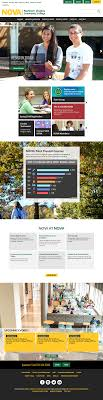 Nova Competitors Revenue And Employees Owler Company Profile