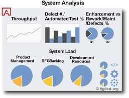 Aasf Adaptive Agile Scaling Framework System Analysis Agilest