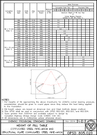 Cmp Pipe Size Chart Methodical Arch Size Chart 2019