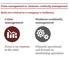 crisis management plan example how your board can be ready for crisis