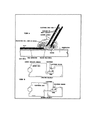 Figure 2 arc action and electric welding polarity