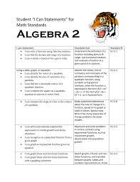 put quadratic equation into vertex form calculator tessshlo