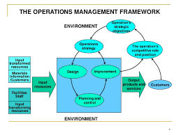 introduction to operations management fms  operation<br > 4