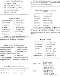 Centimeters To Decimeters Conversion Chart 47 Clean Measurement Conversion Table Chart For Kids
