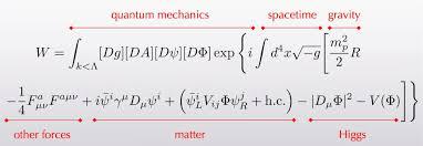 everyday equation