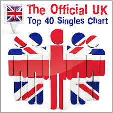 Chart Top 2017 The Official Uk Top 40 Singles Chart 19th May 2017 Mp3