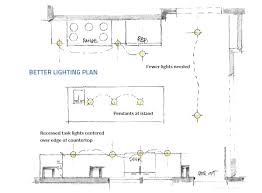 kitchen lighting plans. D. Fewer Lights, More Light Kitchen Lighting Plans