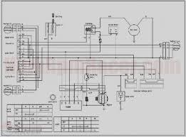 baja 90 atv wiring diagram change your idea wiring diagram 90cc atv wiring simple wiring diagram rh 13 13 terranut store baja 90cc atv wiring diagram 2007 baja 90 atv wiring diagram