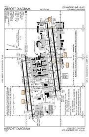 Klax Charts Pdf Lax Approach Diagram Wiring Diagrams