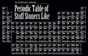 PERIODIC-TABLE-OF-STUFF-STONERS-LIKE-POSTER-666 – BellyUp4Blues