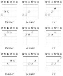 55 Organized Gbdgbd Chord Chart