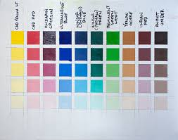 Umber Color Chart Trowzers Akimbo Class Notes