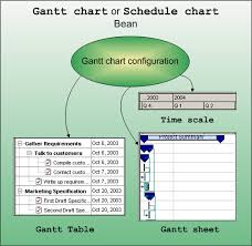 Jviews Chart Introducing Jviews Gantt Pdf