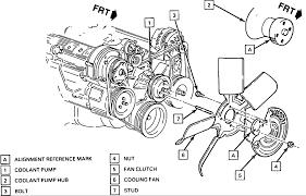 similiar gm 305 v belt routing keywords project serpentine belt conversion sbc corvetteforum chevrolet