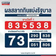 ตรวจหวย 1 มีนาคม 2564 ผลสลากกินแบ่งรัฐบาล รางวัลที่ 1 คือ 835538