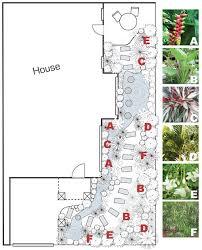Small Picture tropical thai garden design plan Backyard Gardening Pinterest