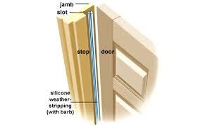 what is a door jamb. Mind Blowing Front Door Jamb Doors Enchanting Jam For Trendy Door. Exterior What Is A