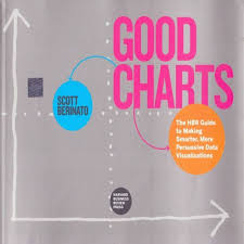 Good Charts By Scott Berinato Good Charts The Hbr Guide To Making Smarter More Persuasive