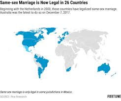 First to legalize gay marriage
